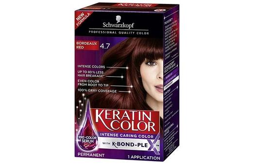 Schwarzkopf Hair Dye Review 2021
